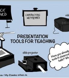 Panduan Membeli Projektor Untuk Mengajar